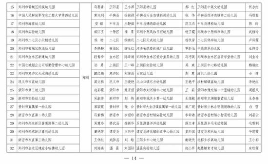 河南158所省级示范幼儿园联系158个县进行结对帮扶
