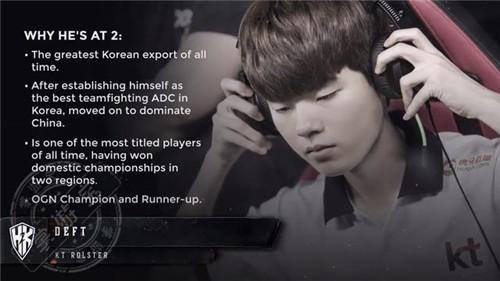 H2K评选十大韩籍ADC选手:Bang仅排第三